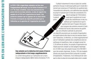 Bulletin Info-Négo sur l'organisation du travail